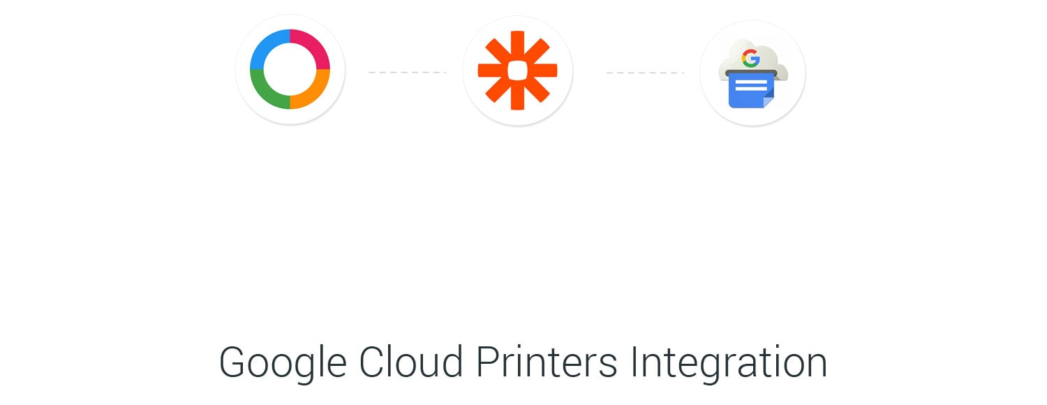 Video-Zapier-Cloud-Printer-&-Ordering-Online-system